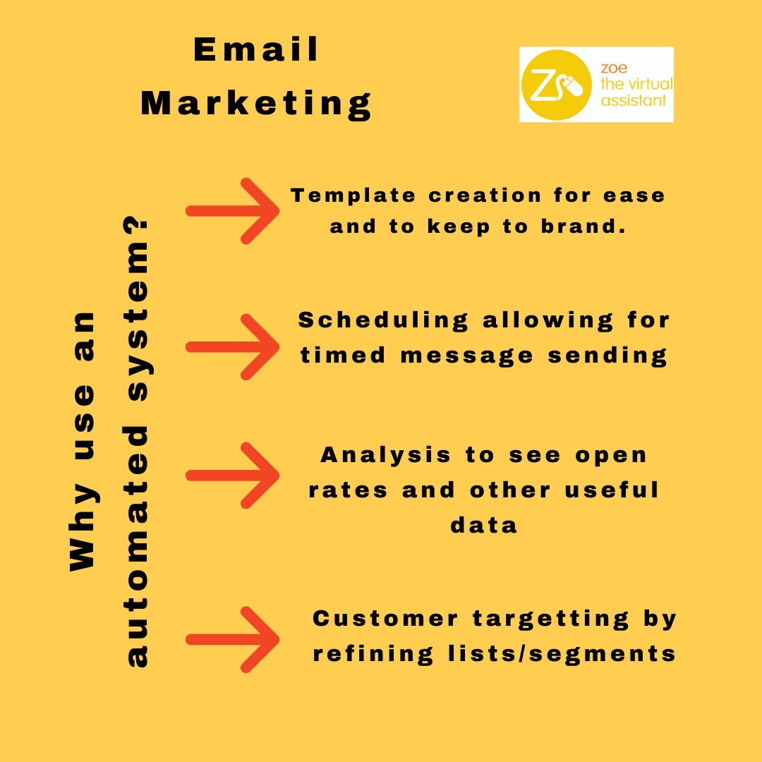 Email Marketing Why's